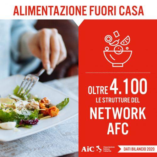 Card AIC 2020_AFC